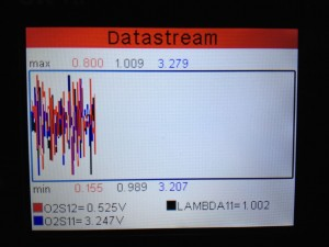 Graph showing transient range of 645mV for the downstream oxygen sensor and 72mV for the upstream one.