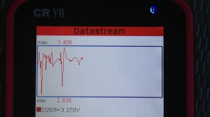 Time-series graph of an oxygen sensor showing transients with a low value of 2.838V and a high of 3.408V.